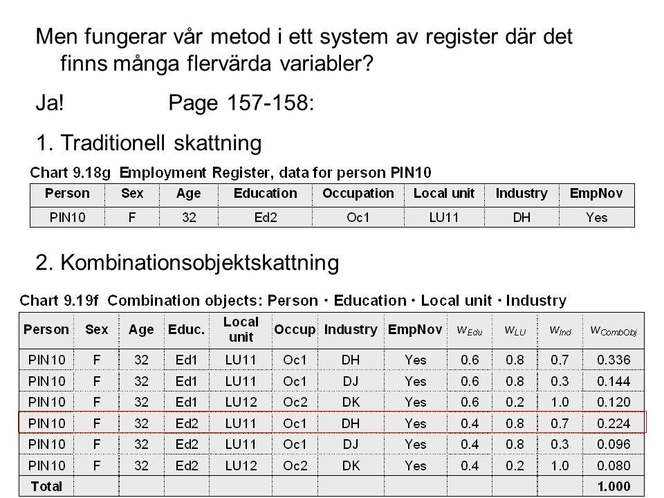 Men fungerar vår metod i ett system av register där det finns många flervärda variabler? Ja!Page 157-158: 1.Traditionell skattning 2.Kombinationsobjek