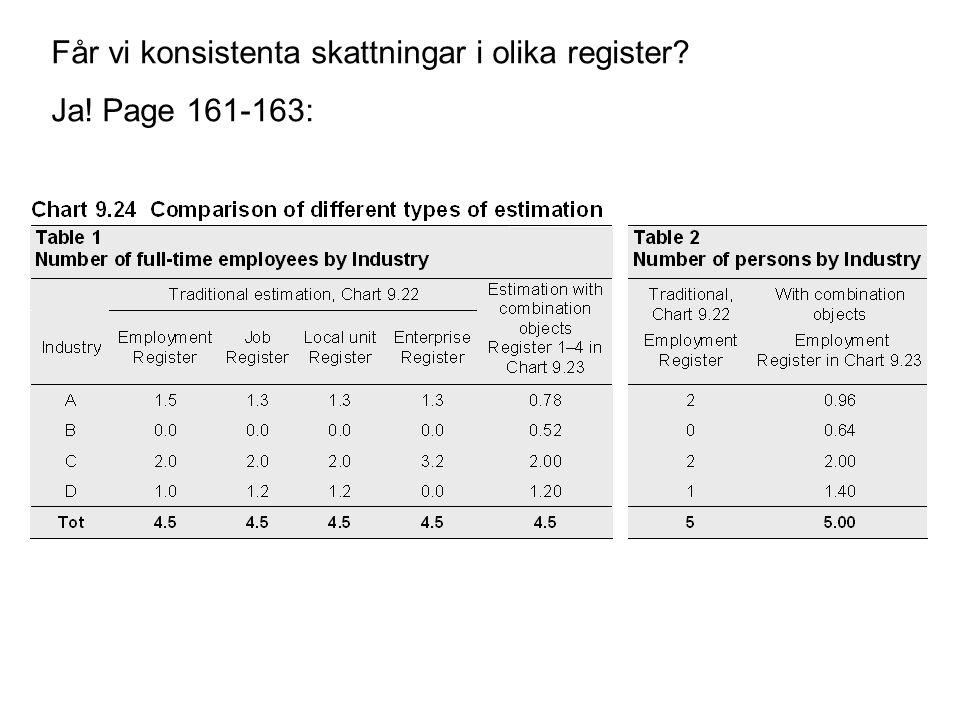 Får vi konsistenta skattningar i olika register? Ja! Page 161-163: