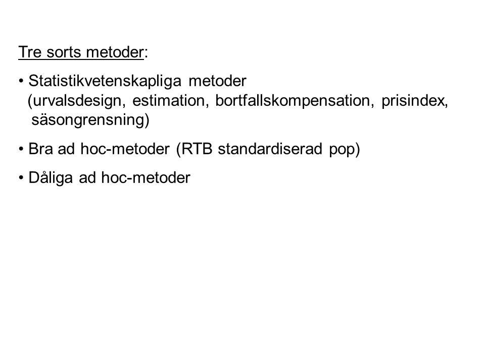 Kap 8: Saknade värden i register, inget görs Övertäckning i Befolkningsregistret, inget görs, upptäcktes 1995 (bild 3 förra gången Jan Ekberg) ansvaret läggs på SKV Tidsseriebrott i Utbildningsregistret, inget gjordes 1990, dubbelräkning år 1999 (senare idag) Kap 9: Näringgren, andra flervärda variabler, ger inkonsistenser Tidsseriebrott i Företagsregistret, SNI-byten påverkar NR-serierna, bytet till SNI2007 blir bättre Producentsynsätt/användarsynsätt