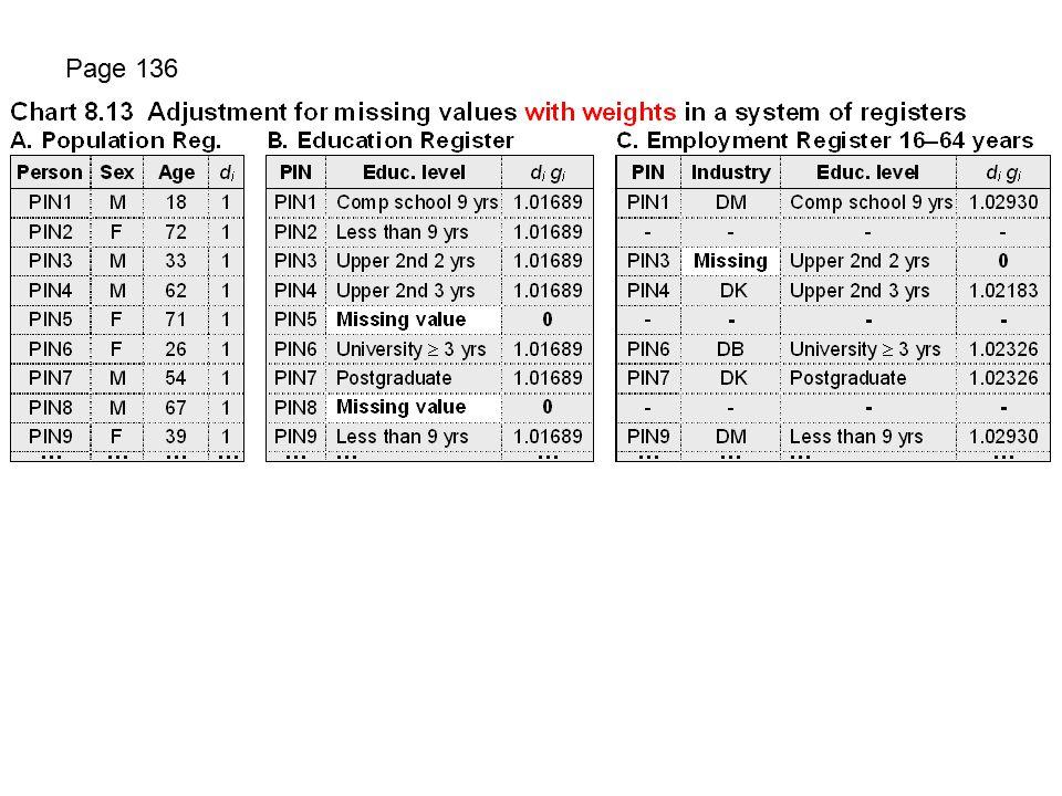 Men fungerar vår metod i ett system av register där det finns många flervärda variabler.