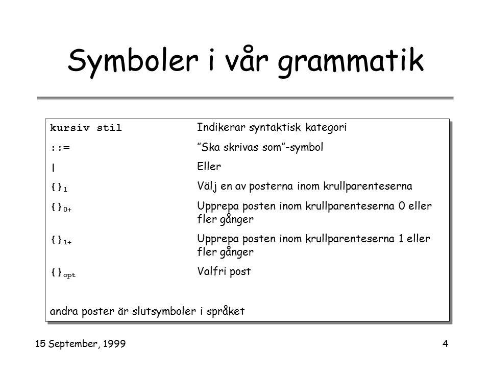 15 September, 19994 Symboler i vår grammatik kursiv stil Indikerar syntaktisk kategori ::= Ska skrivas som -symbol | Eller {} 1 Välj en av posterna inom krullparenteserna {} 0+ Upprepa posten inom krullparenteserna 0 eller fler gånger {} 1+ Upprepa posten inom krullparenteserna 1 eller fler gånger {} opt Valfri post andra poster är slutsymboler i språket kursiv stil Indikerar syntaktisk kategori ::= Ska skrivas som -symbol | Eller {} 1 Välj en av posterna inom krullparenteserna {} 0+ Upprepa posten inom krullparenteserna 0 eller fler gånger {} 1+ Upprepa posten inom krullparenteserna 1 eller fler gånger {} opt Valfri post andra poster är slutsymboler i språket