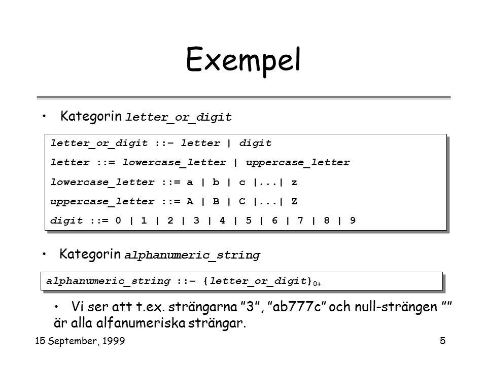 15 September, 19995 Exempel Kategorin letter_or_digit letter_or_digit ::= letter | digit letter ::= lowercase_letter | uppercase_letter lowercase_letter ::= a | b | c |...| z uppercase_letter ::= A | B | C |...| Z digit ::= 0 | 1 | 2 | 3 | 4 | 5 | 6 | 7 | 8 | 9 letter_or_digit ::= letter | digit letter ::= lowercase_letter | uppercase_letter lowercase_letter ::= a | b | c |...| z uppercase_letter ::= A | B | C |...| Z digit ::= 0 | 1 | 2 | 3 | 4 | 5 | 6 | 7 | 8 | 9 Kategorin alphanumeric_string alphanumeric_string ::= {letter_or_digit} 0+ Vi ser att t.ex.