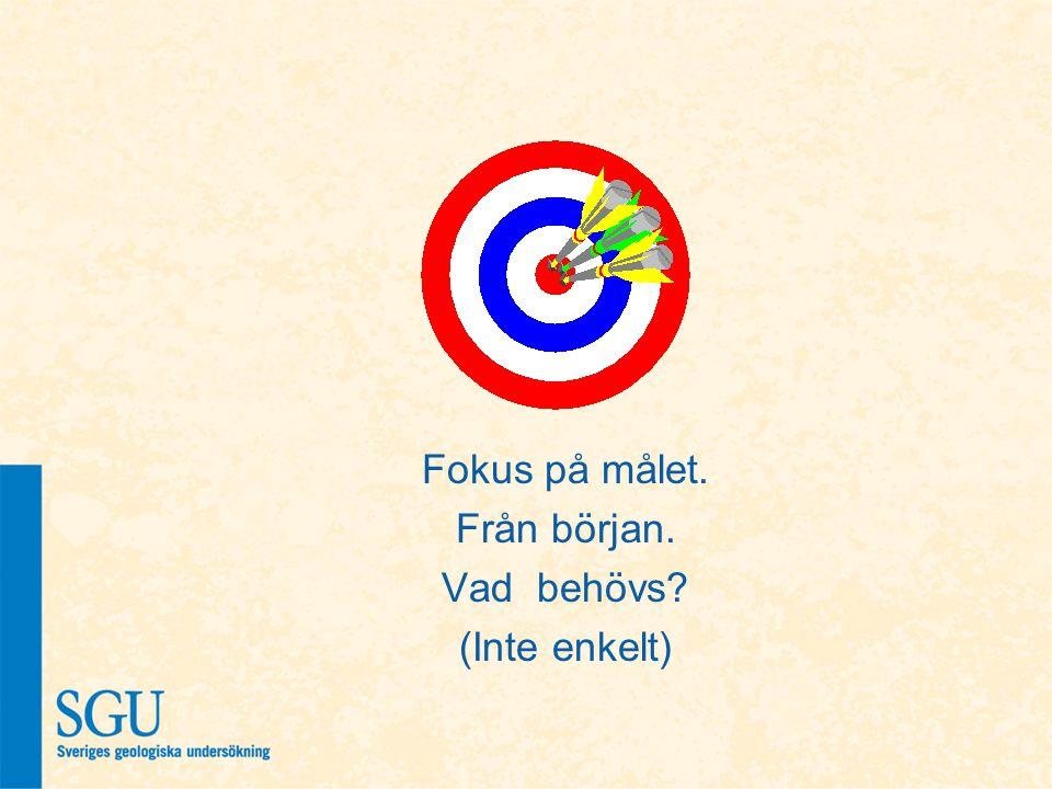 Fokus på målet. Från början. Vad behövs? (Inte enkelt)