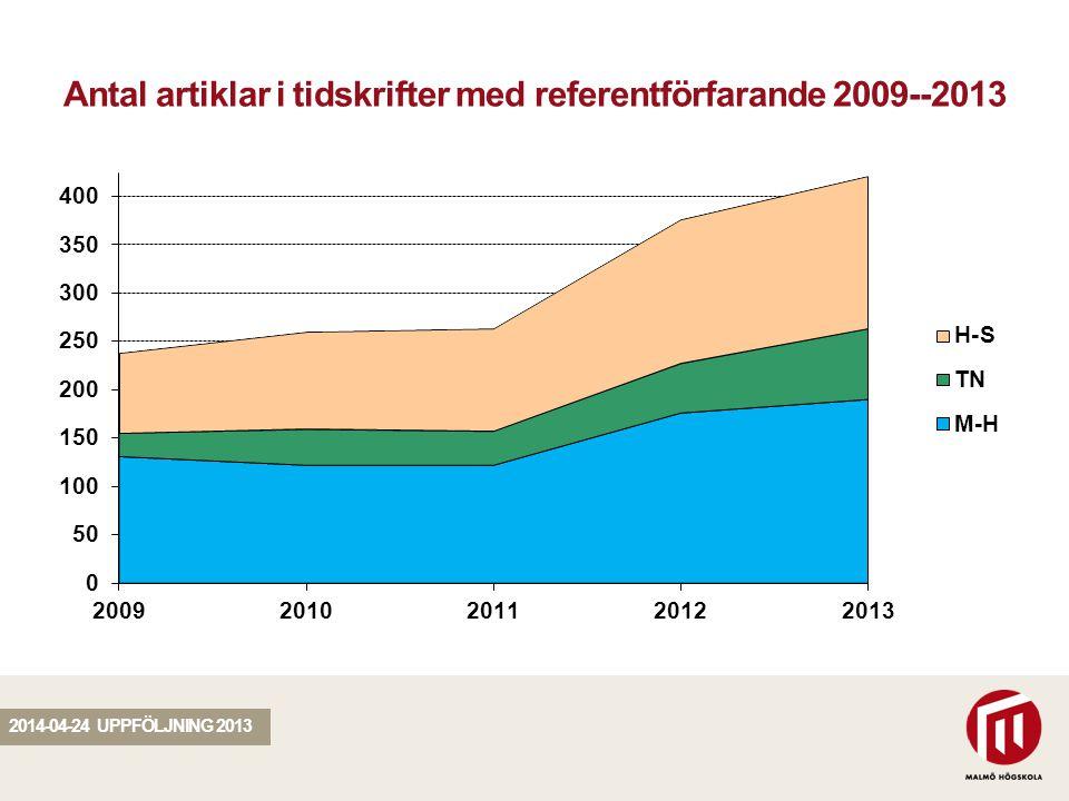 SEKTION Antal artiklar i tidskrifter med referentförfarande 2009--2013 2014-04-24 UPPFÖLJNING 2013
