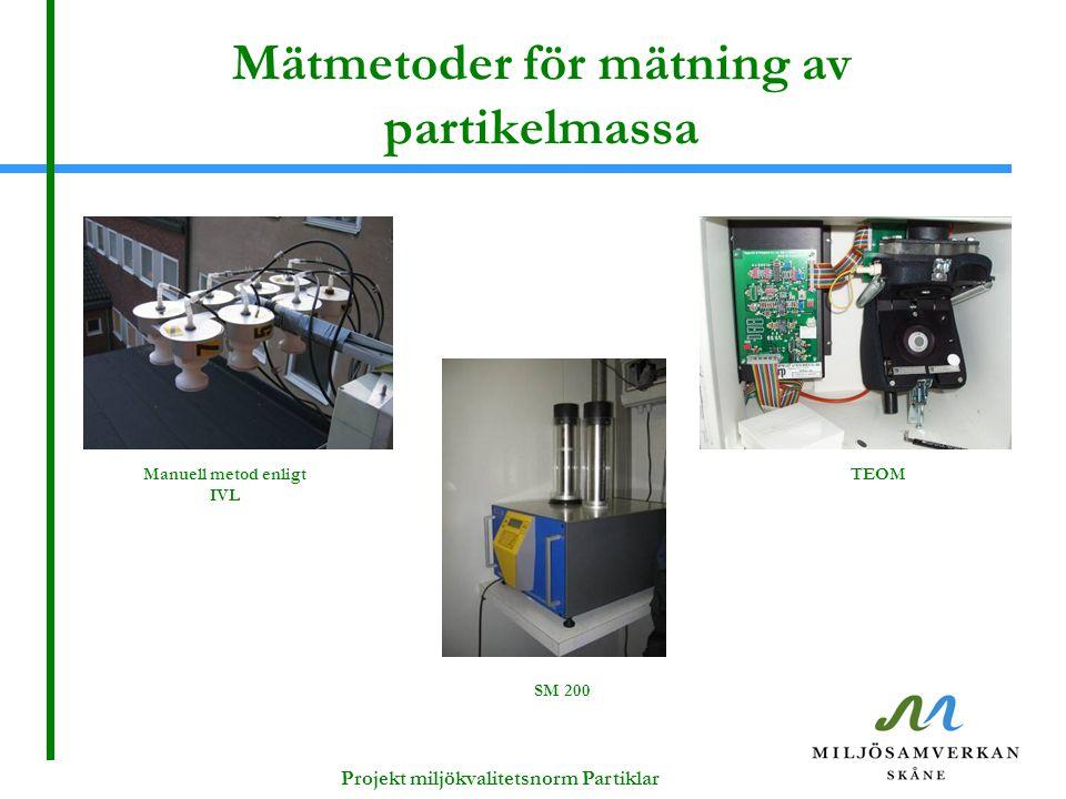 Mätmetoder för mätning av partikelmassa Projekt miljökvalitetsnorm Partiklar Manuell metod enligt IVL TEOM SM 200