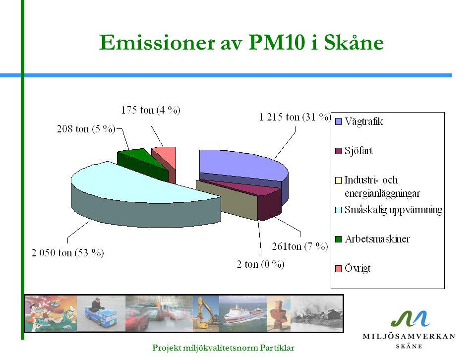 Emissioner av PM10 i Skåne Projekt miljökvalitetsnorm Partiklar