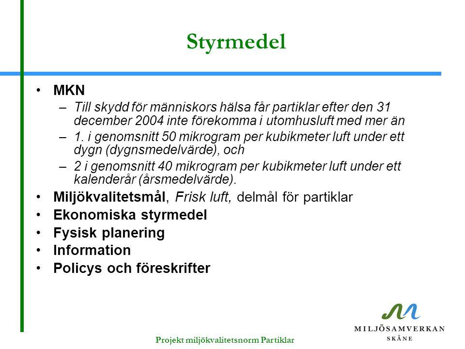 Styrmedel MKN –Till skydd för människors hälsa får partiklar efter den 31 december 2004 inte förekomma i utomhusluft med mer än –1. i genomsnitt 50 mi