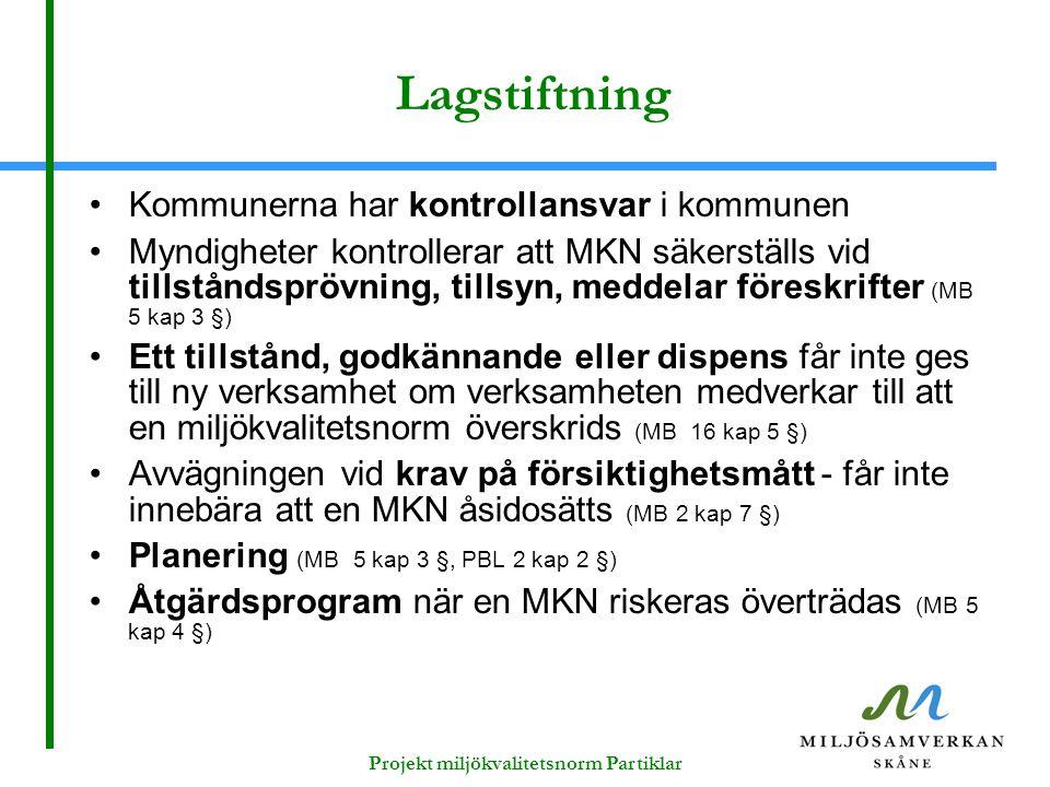 Lagstiftning Kommunerna har kontrollansvar i kommunen Myndigheter kontrollerar att MKN säkerställs vid tillståndsprövning, tillsyn, meddelar föreskrif