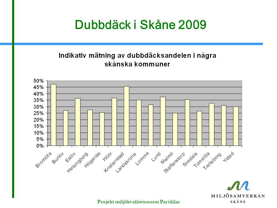 Dubbdäck i Skåne 2009 Projekt miljökvalitetsnorm Partiklar