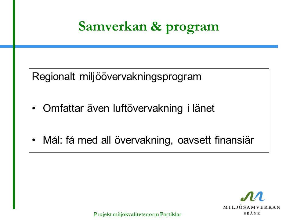 Projekt miljökvalitetsnorm Partiklar Samverkan & program Regionalt miljöövervakningsprogram Omfattar även luftövervakning i länet Mål: få med all över