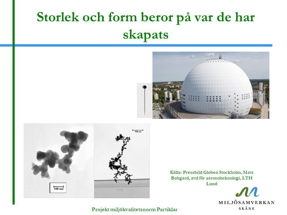 Storlek och form beror på var de har skapats Projekt miljökvalitetsnorm Partiklar Källa: Pressbild Globen Stockholm, Mats Bohgard, avd för aerosoltekn