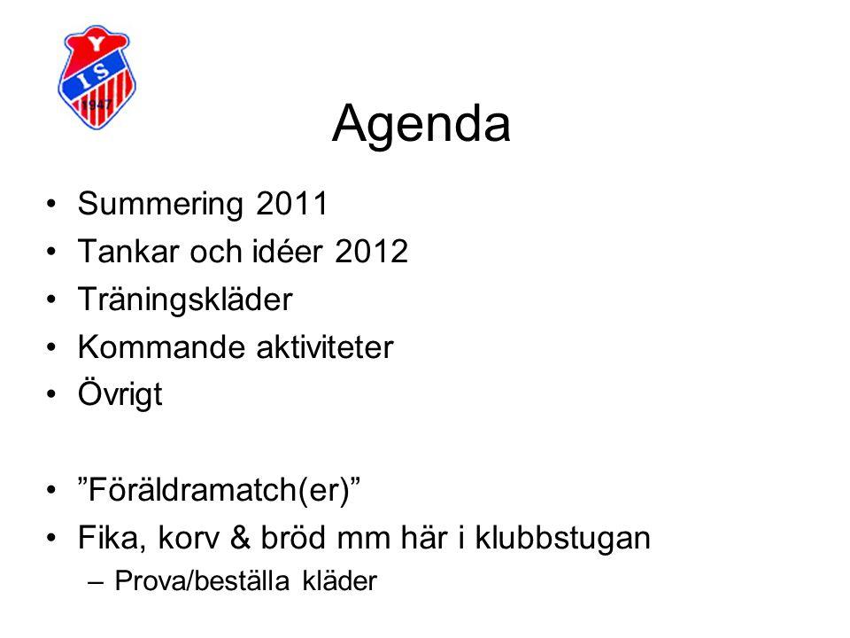 Agenda Summering 2011 Tankar och idéer 2012 Träningskläder Kommande aktiviteter Övrigt Föräldramatch(er) Fika, korv & bröd mm här i klubbstugan –Prova/beställa kläder