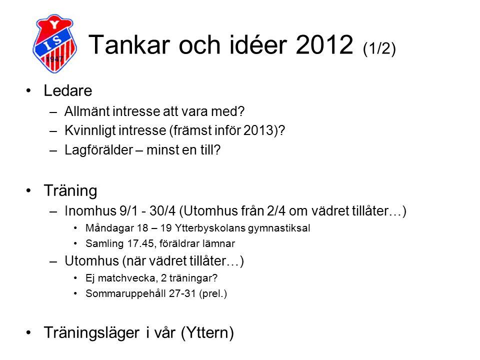 Tankar och idéer 2012 (1/2) Ledare –Allmänt intresse att vara med.