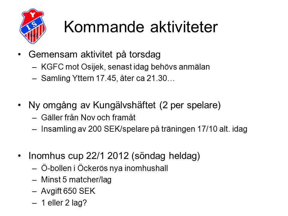 Kommande aktiviteter Gemensam aktivitet på torsdag –KGFC mot Osijek, senast idag behövs anmälan –Samling Yttern 17.45, åter ca 21.30… Ny omgång av Kungälvshäftet (2 per spelare) –Gäller från Nov och framåt –Insamling av 200 SEK/spelare på träningen 17/10 alt.