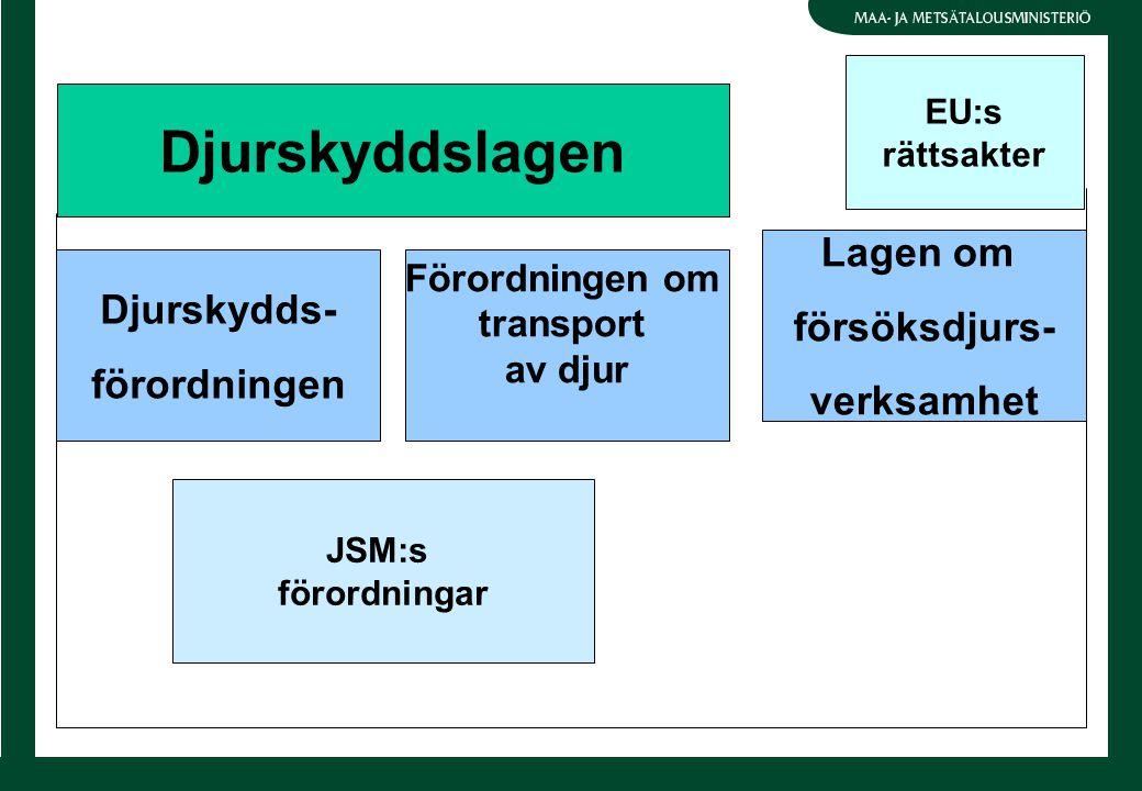Djurskyddslagen JSM:s förordningar Förordningen om transport av djur Djurskydds- förordningen Lagen om försöksdjurs- verksamhet EU:s rättsakter
