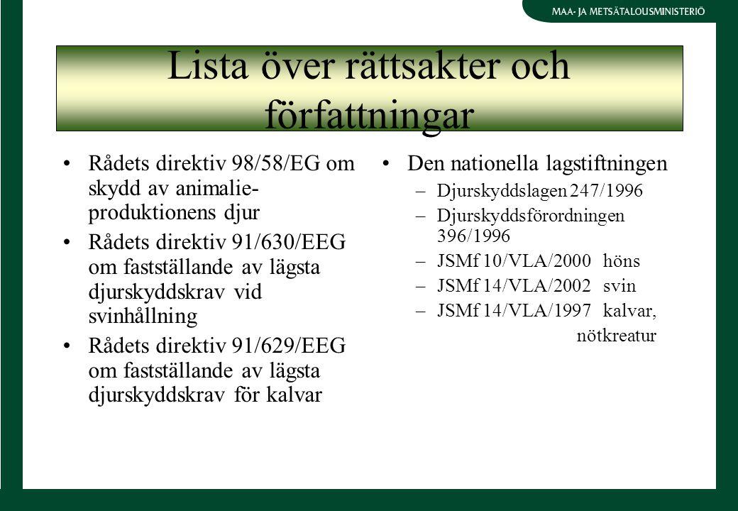 Rådets direktiv 98/58/EG om skydd av animalie- produktionens djur Rådets direktiv 91/630/EEG om fastställande av lägsta djurskyddskrav vid svinhållning Rådets direktiv 91/629/EEG om fastställande av lägsta djurskyddskrav för kalvar Den nationella lagstiftningen –Djurskyddslagen 247/1996 –Djurskyddsförordningen 396/1996 –JSMf 10/VLA/2000 höns –JSMf 14/VLA/2002 svin –JSMf 14/VLA/1997 kalvar, nötkreatur Lista över rättsakter och författningar