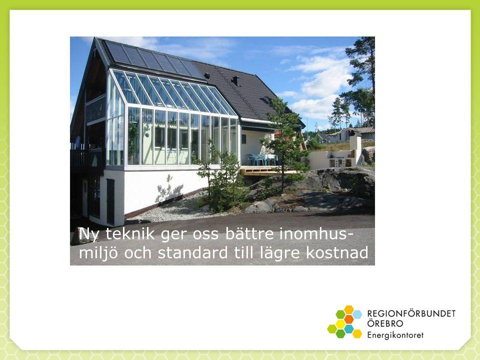 Ny teknik ger oss bättre inomhus- miljö och standard till lägre kostnad