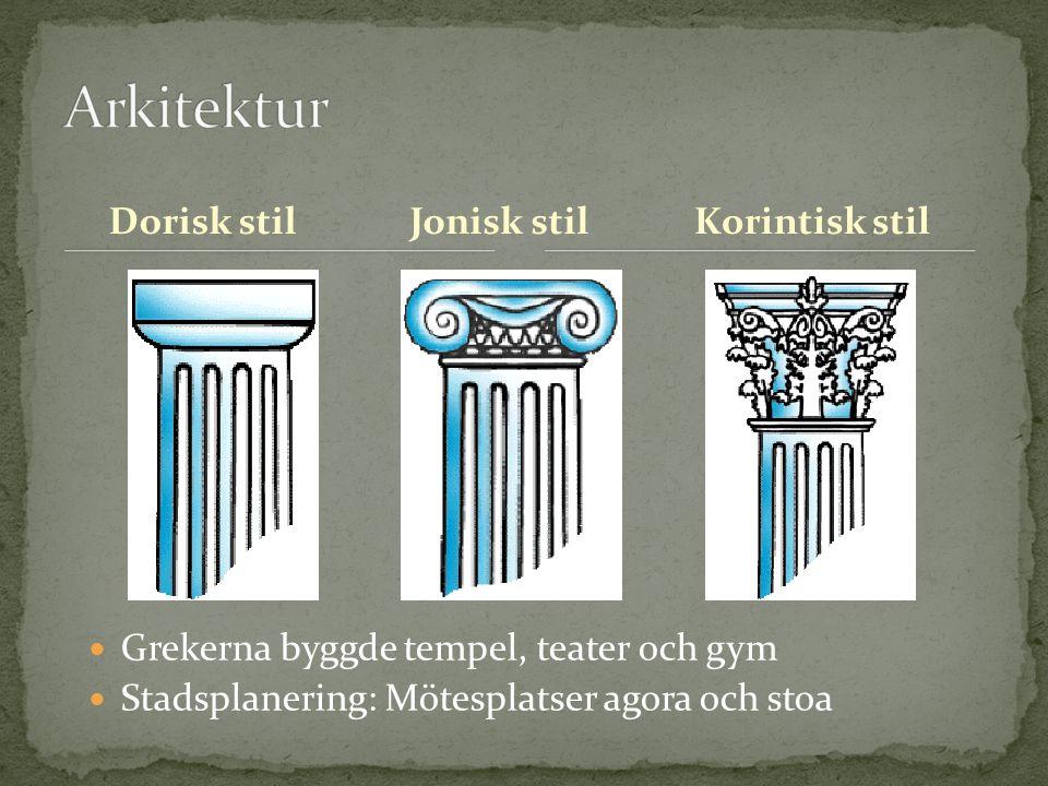 Dorisk stil Grekerna byggde tempel, teater och gym Stadsplanering: Mötesplatser agora och stoa Jonisk stilKorintisk stil