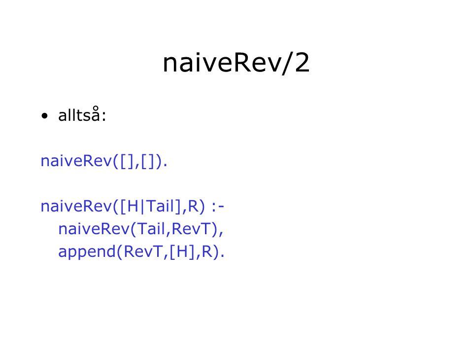 naiveRev/2 alltså: naiveRev([],[]).