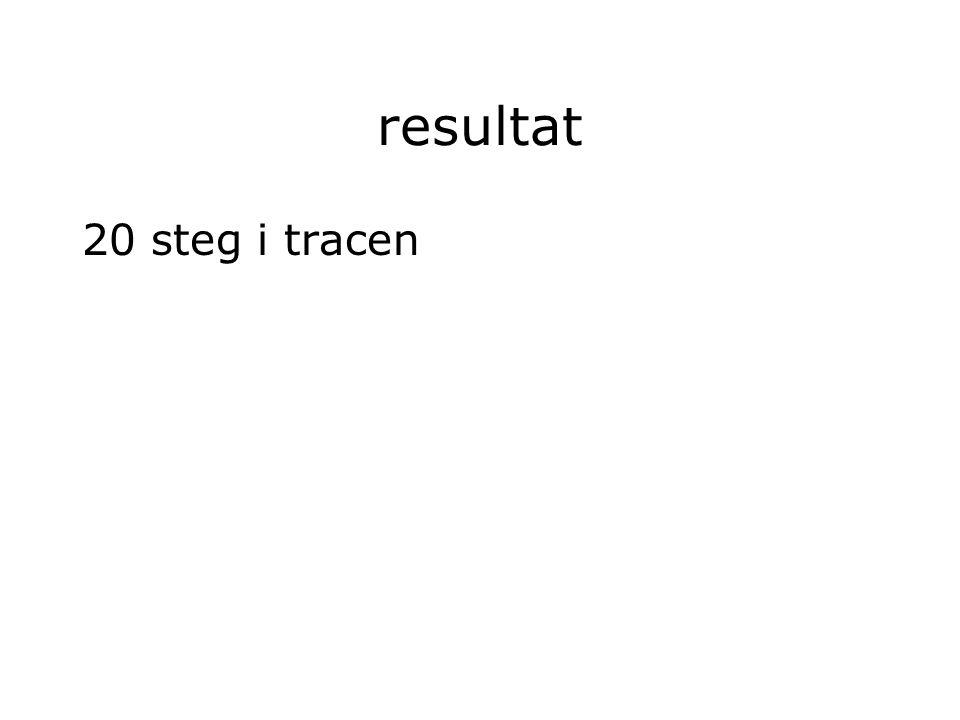 resultat 20 steg i tracen