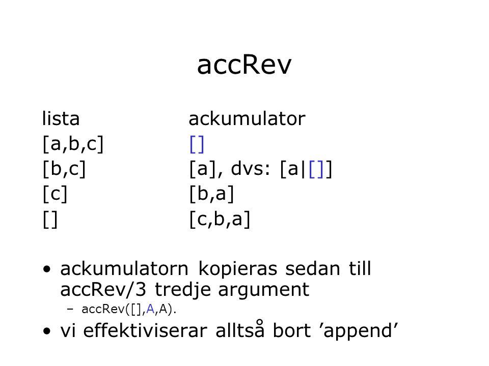 accRev listaackumulator [a,b,c][] [b,c][a], dvs: [a|[]] [c][b,a] [][c,b,a] ackumulatorn kopieras sedan till accRev/3 tredje argument –accRev([],A,A).