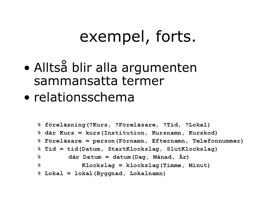 exempel, forts. Alltså blir alla argumenten sammansatta termer relationsschema % föreläsning(?Kurs, ?Föreläsare, ?Tid, ?Lokal) % där Kurs = kurs(Insti