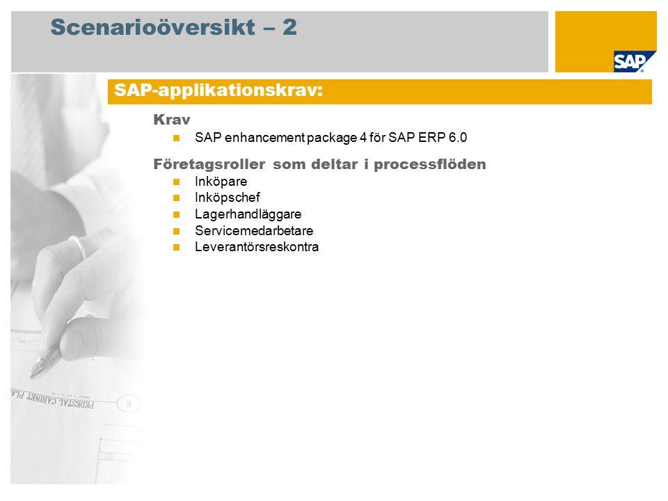 Scenarioöversikt – 2 Krav SAP enhancement package 4 för SAP ERP 6.0 Företagsroller som deltar i processflöden Inköpare Inköpschef Lagerhandläggare Servicemedarbetare Leverantörsreskontra SAP-applikationskrav: