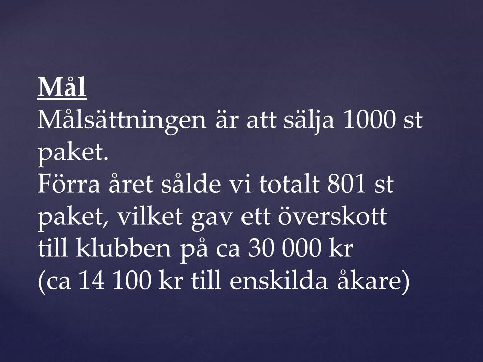 Tidplan 11 september Försäljningsstart.