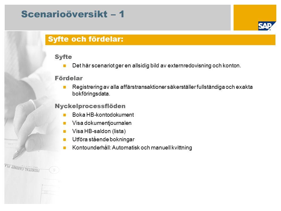 Scenarioöversikt – 2 Krav SAP enhancement package 4 för SAP ERP 6.0 Företagsroller som deltar i processflöden Huvudbokföring Chef huvudbokföring SAP-applikationskrav: