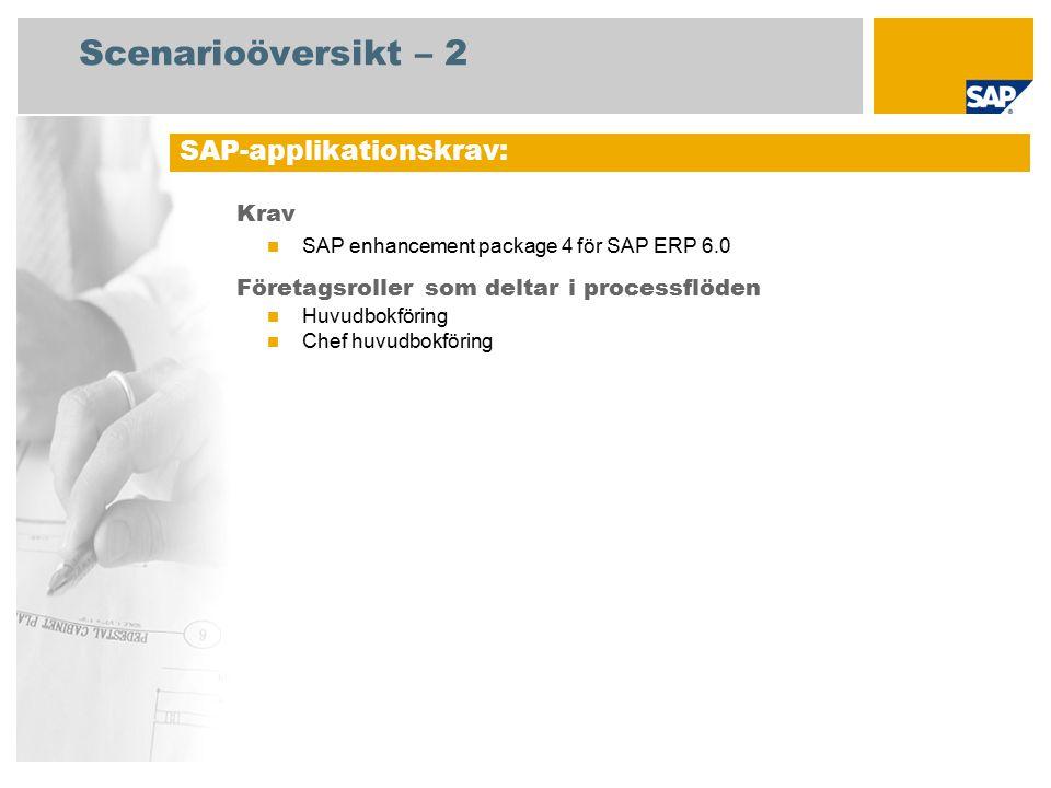 Scenarioöversikt – 2 Krav SAP enhancement package 4 för SAP ERP 6.0 Företagsroller som deltar i processflöden Huvudbokföring Chef huvudbokföring SAP-a