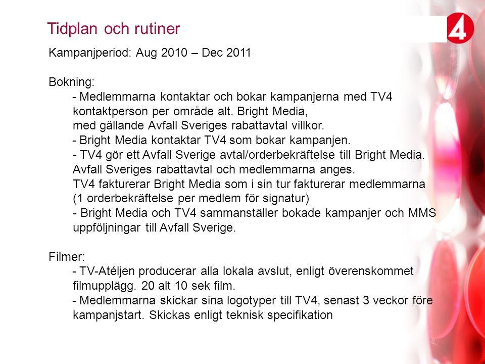 Avfall Sverige i samarbete med TV4 Sverige Kampanj: Farligt Avfall, Energiutvinning och Materialåtervinning Period: Aug 2010 – Dec 2011 Lokala kampanjer för Avfall Sveriges medlemmar i TV4 - Avfall Sverige och Bright Media anger rekommenderade kampanjupplägg för Avfall Sveriges medlemmar i TV4 - Filmer med lokala avsändare erbjuds till alla Avfall Sverige medlemmar.
