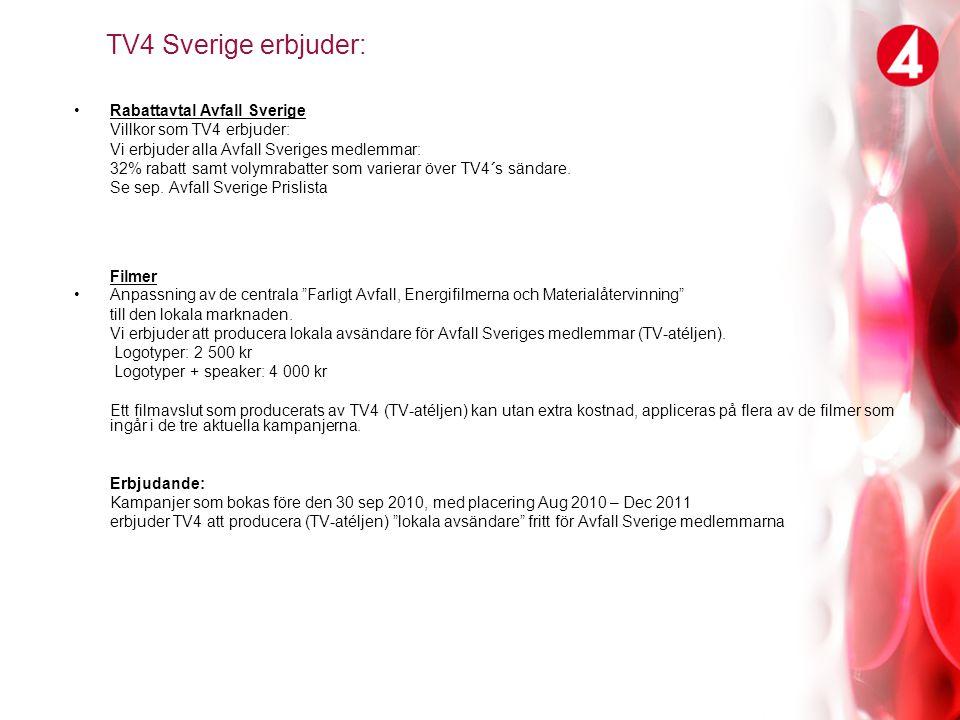 Presentation till medlemmarna TV4 kampanjer Info till Avfall Sveriges medlemmar.