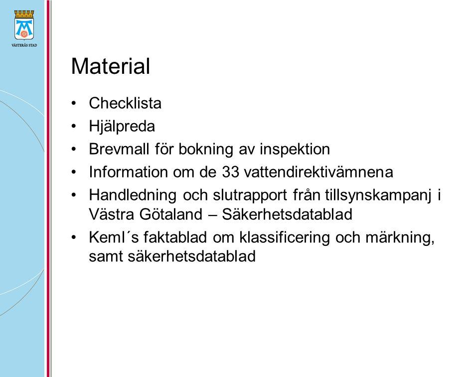Material Checklista Hjälpreda Brevmall för bokning av inspektion Information om de 33 vattendirektivämnena Handledning och slutrapport från tillsynska