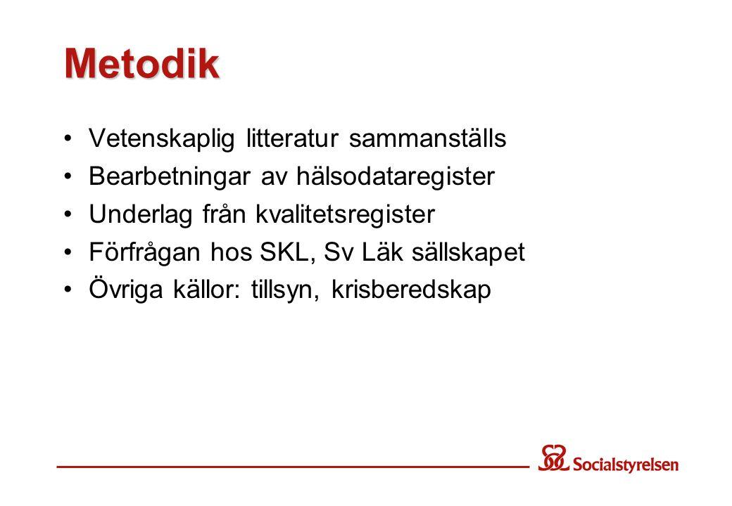 Metodik Vetenskaplig litteratur sammanställs Bearbetningar av hälsodataregister Underlag från kvalitetsregister Förfrågan hos SKL, Sv Läk sällskapet Ö