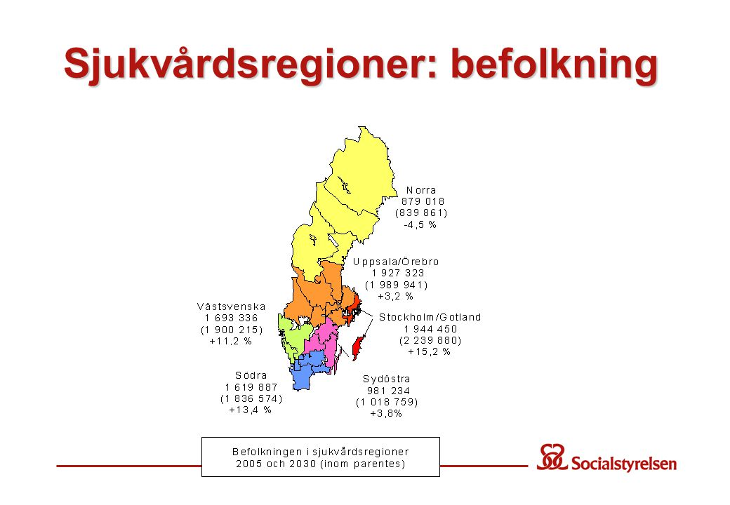 Sjukvårdsregioner: befolkning