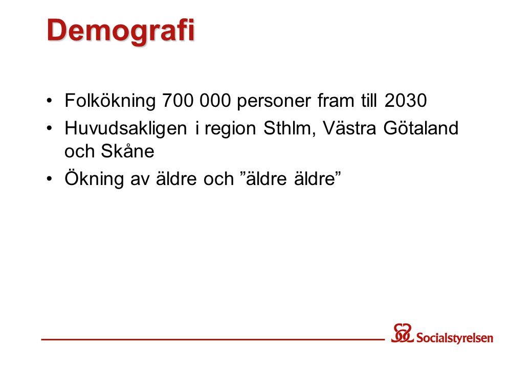 Demografi Folkökning 700 000 personer fram till 2030 Huvudsakligen i region Sthlm, Västra Götaland och Skåne Ökning av äldre och äldre äldre