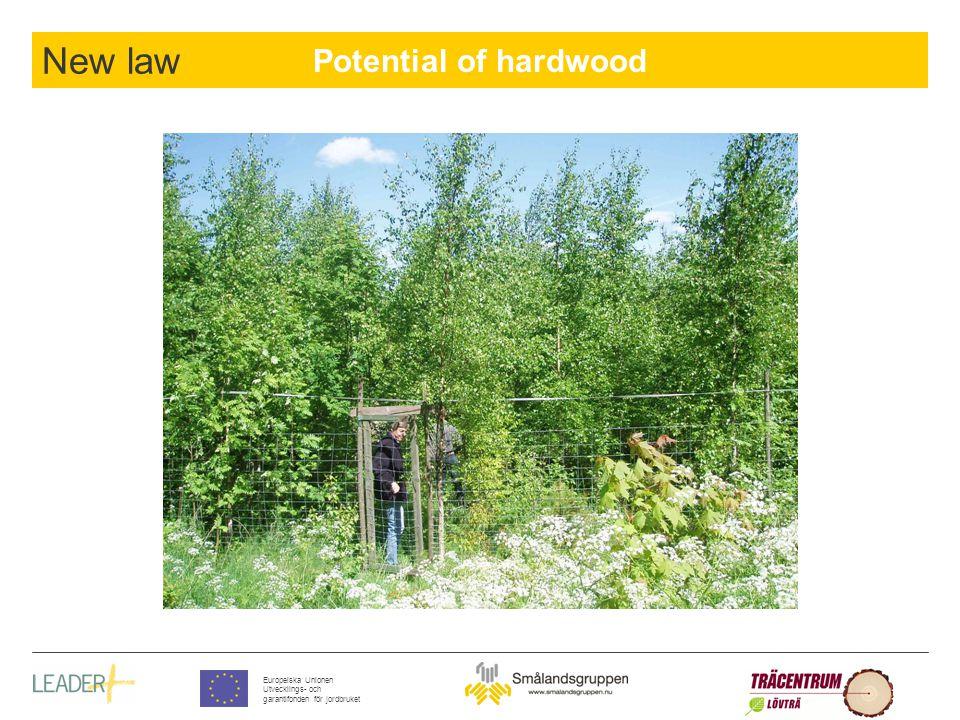 Potential of hardwood Europeiska Unionen Utvecklings- och garantifonden för jordbruket New law