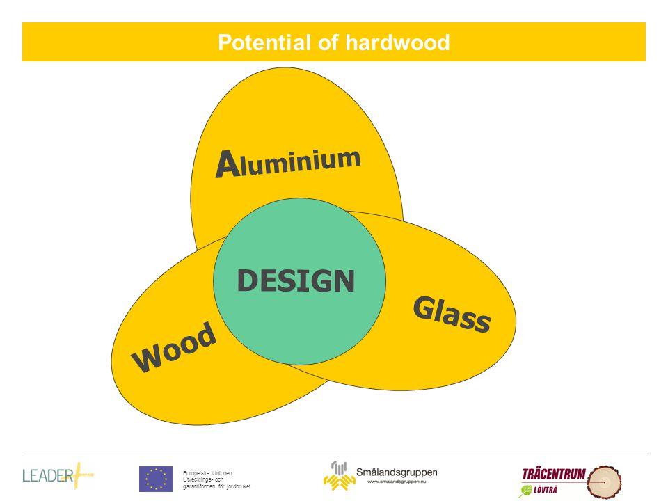 Potential of hardwood Europeiska Unionen Utvecklings- och garantifonden för jordbruket Wood A luminium Glass DESIGN