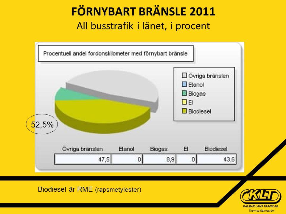 Thomas Rehnström FÖRNYBART BRÄNSLE 2011 All busstrafik i länet, i procent 52,5% Biodiesel är RME (rapsmetylester)