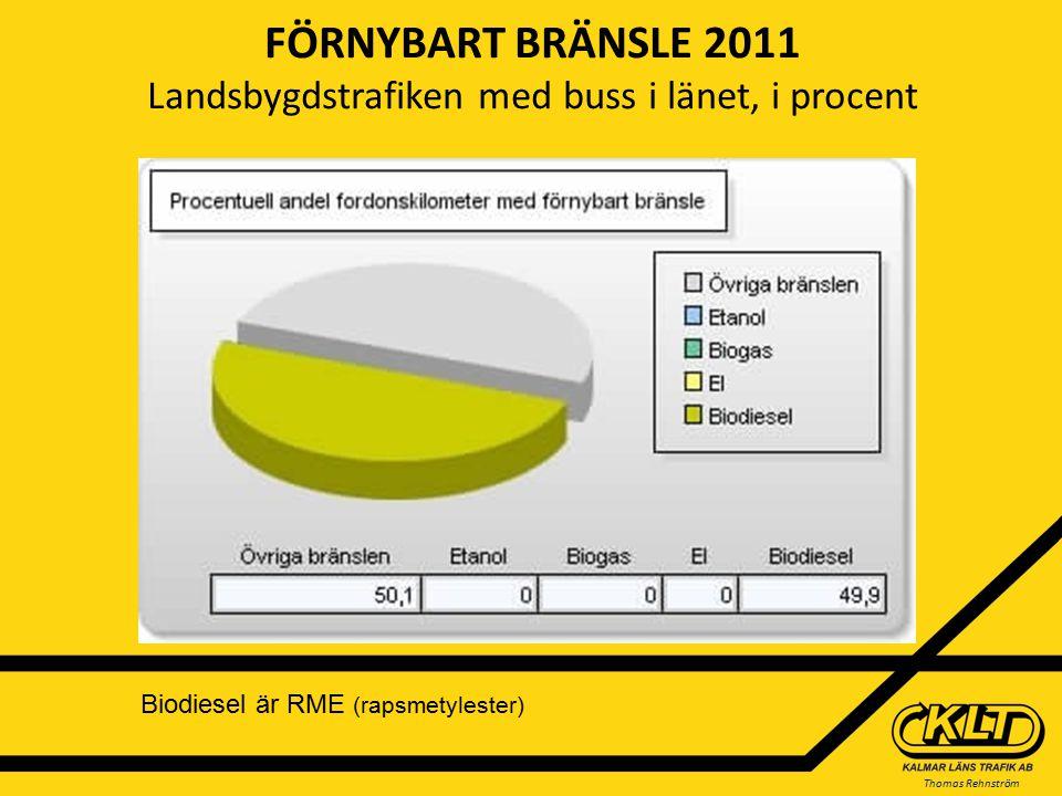 Thomas Rehnström FÖRNYBART BRÄNSLE 2011 Landsbygdstrafiken med buss i länet, i procent Biodiesel är RME (rapsmetylester)