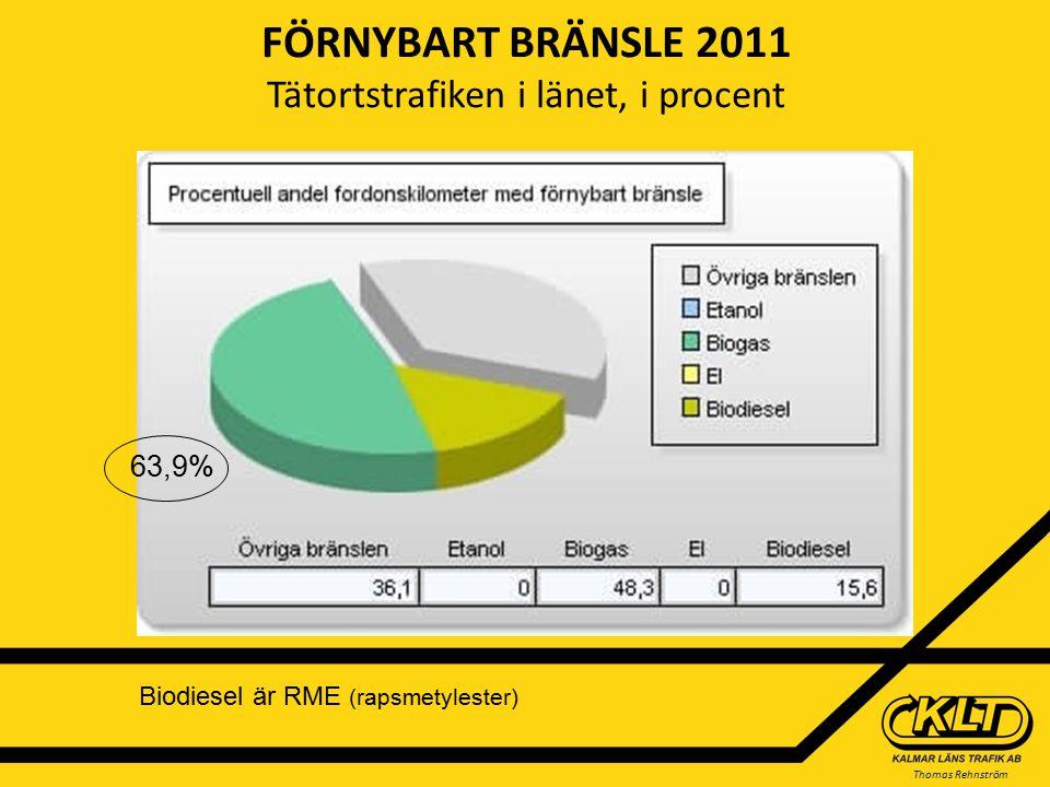 Thomas Rehnström FÖRNYBART BRÄNSLE 2011 Tätortstrafiken i länet, i procent 63,9% Biodiesel är RME (rapsmetylester)