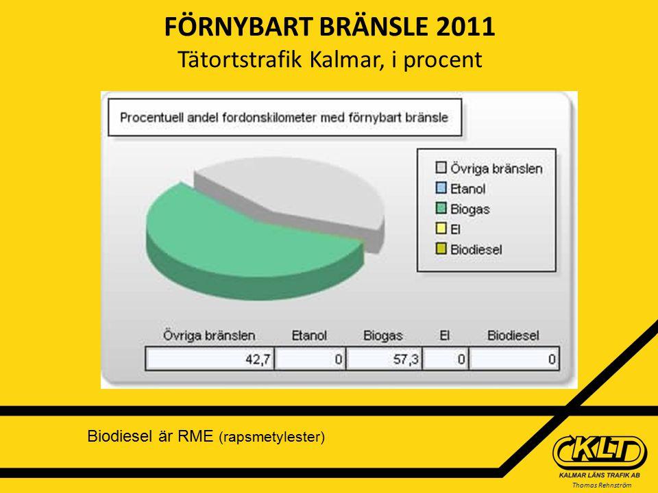Thomas Rehnström FÖRNYBART BRÄNSLE 2011 Tätortstrafik Kalmar, i procent Biodiesel är RME (rapsmetylester)
