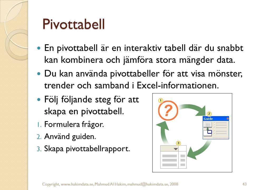 Copyright, www.hakimdata.se, Mahmud Al Hakim, mahmud@hakimdata.se, 200843 Pivottabell En pivottabell är en interaktiv tabell där du snabbt kan kombinera och jämföra stora mängder data.