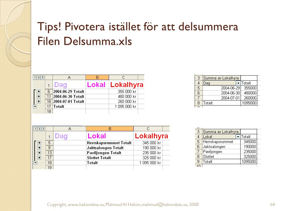 Copyright, www.hakimdata.se, Mahmud Al Hakim, mahmud@hakimdata.se, 200864 Tips.