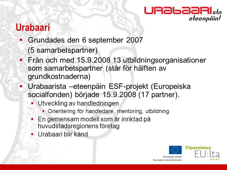 Urabaari  Grundades den 6 september 2007 (5 samarbetspartner)  Från och med 15.9.2008 13 utbildningsorganisationer som samarbetspartner (står för hälften av grundkostnaderna)  Urabaarista –eteenpäin ESF-projekt (Europeiska socialfonden) började 15.9.2008 (17 partner).