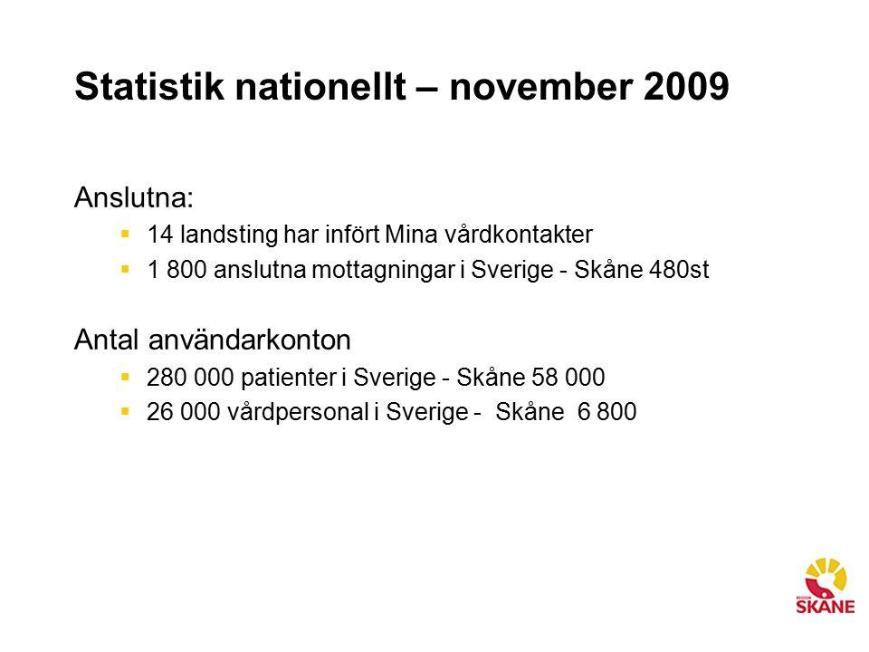 Statistik nationellt – november 2009 Anslutna:  14 landsting har infört Mina vårdkontakter  1 800 anslutna mottagningar i Sverige - Skåne 480st Anta