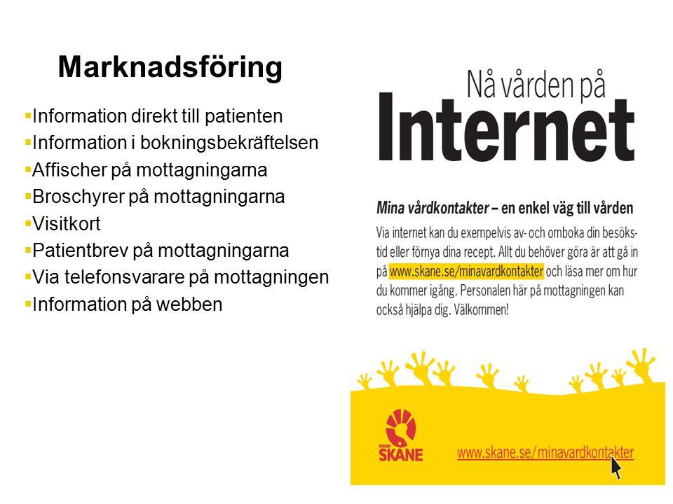 Marknadsföring  Information direkt till patienten  Information i bokningsbekräftelsen  Affischer på mottagningarna  Broschyrer på mottagningarna 