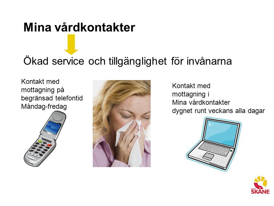 Mina vårdkontakter Ökad service och tillgänglighet för invånarna Kontakt med mottagning på begränsad telefontid Måndag-fredag Kontakt med mottagning i