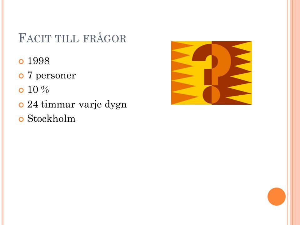 F ACIT TILL FRÅGOR 1998 7 personer 10 % 24 timmar varje dygn Stockholm