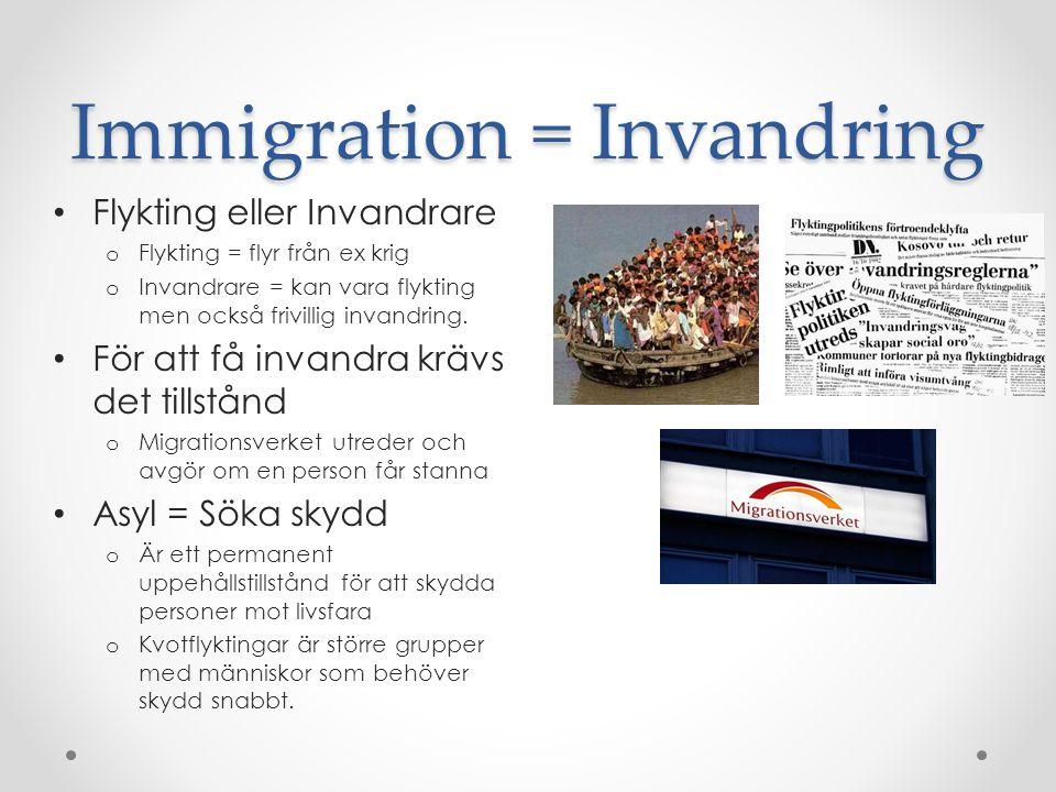 Immigration = Invandring Flykting eller Invandrare o Flykting = flyr från ex krig o Invandrare = kan vara flykting men också frivillig invandring. För